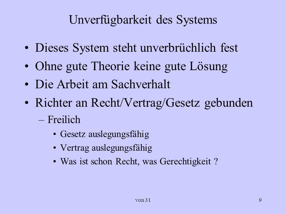 Unverfügbarkeit des Systems