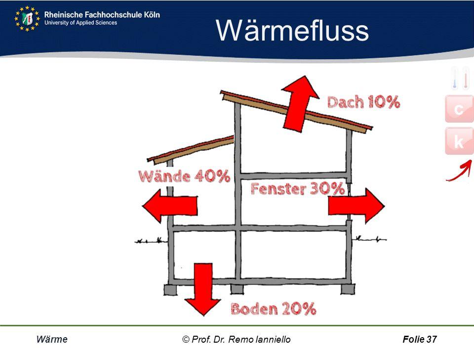 Wärmefluss c k Wärme © Prof. Dr. Remo Ianniello