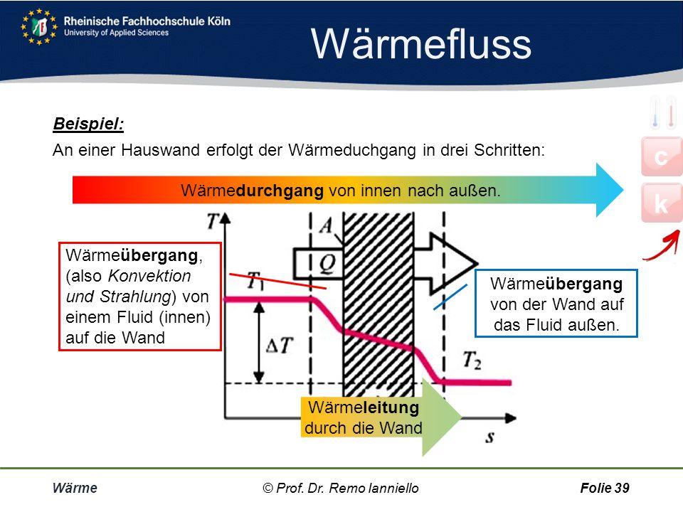 Wärmefluss c k Beispiel: