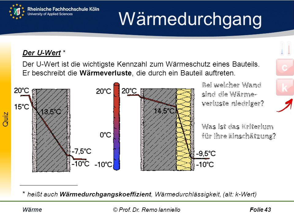 Wärmedurchgang Der U-Wert *