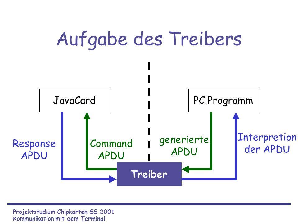 Aufgabe des Treibers JavaCard PC Programm Interpretion der APDU