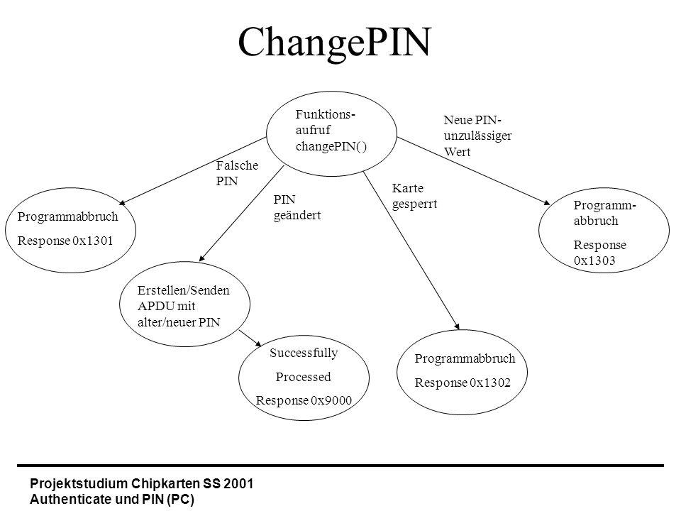 ChangePIN Funktions-aufruf changePIN( ) Neue PIN- unzulässiger Wert