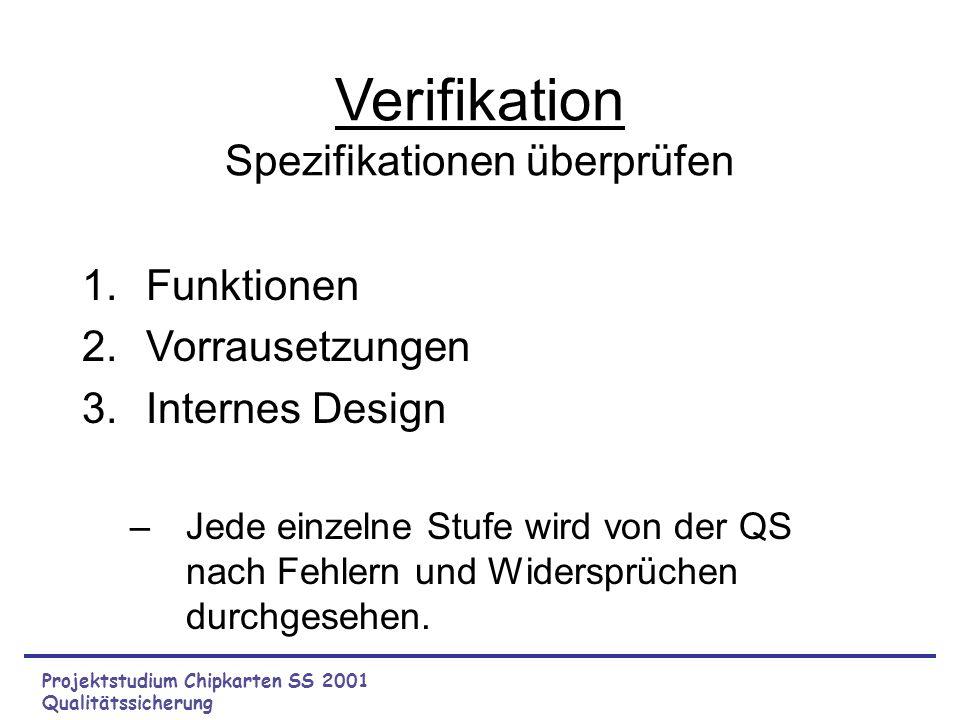 Verifikation Spezifikationen überprüfen