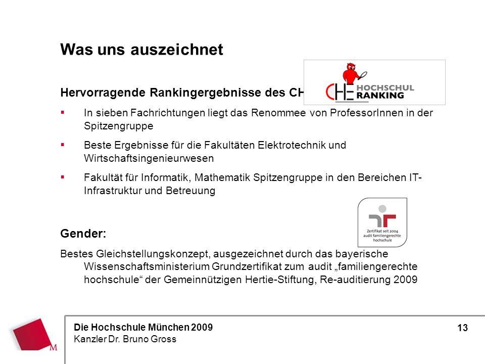 Was uns auszeichnet Hervorragende Rankingergebnisse des CHE: Gender: