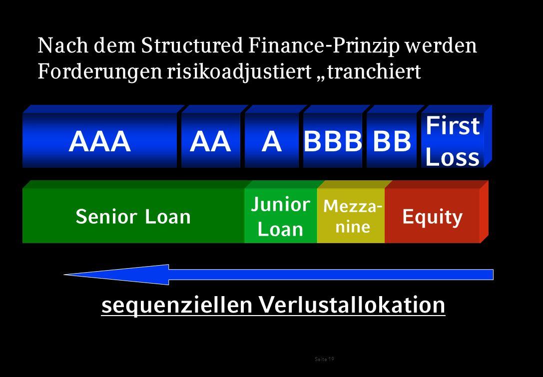 Projekt- / Objektfinanzierung