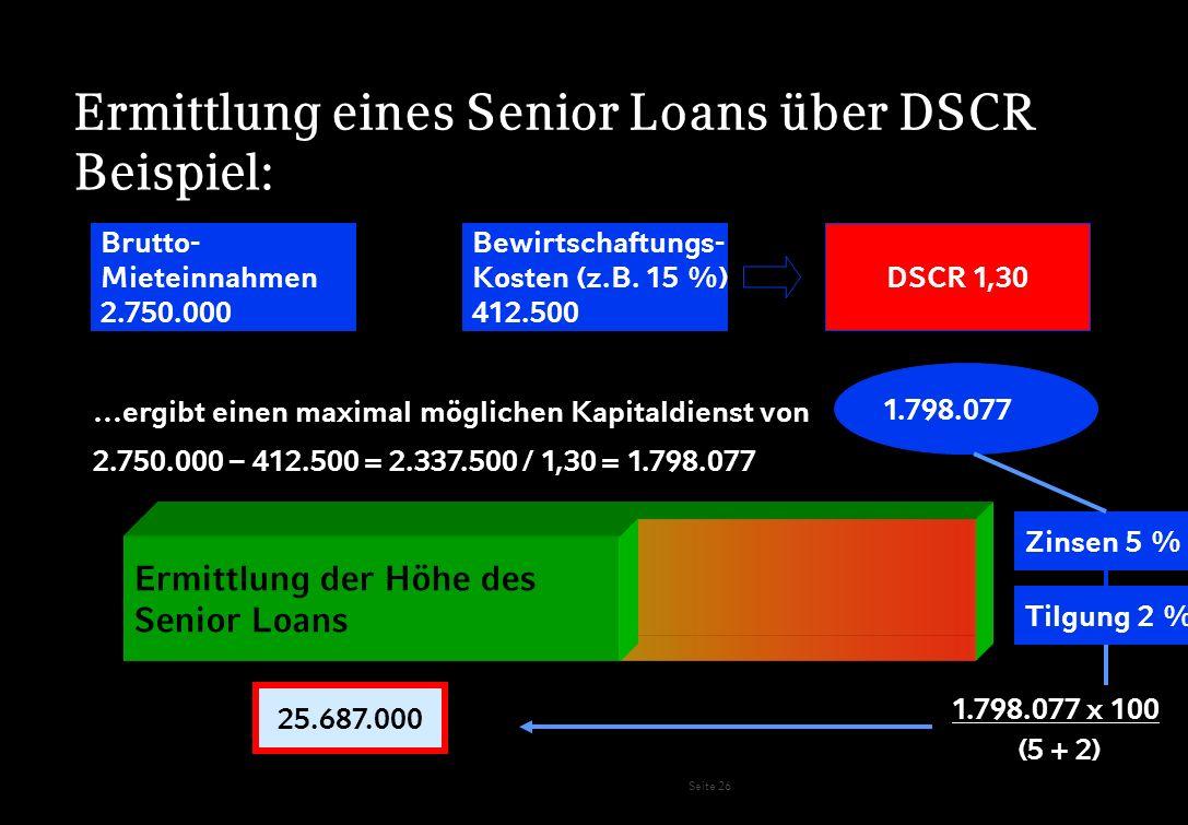Ermittlung eines Senior Loans über DSCR