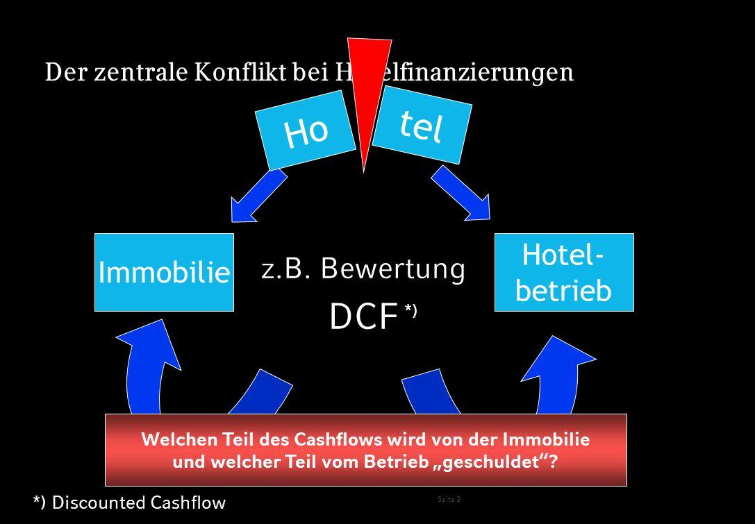 Der zentrale Konflikt bei Hotelfinanzierungen