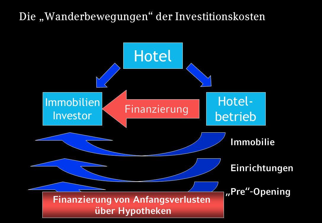 """Die """"Wanderbewegungen der Investitionskosten"""