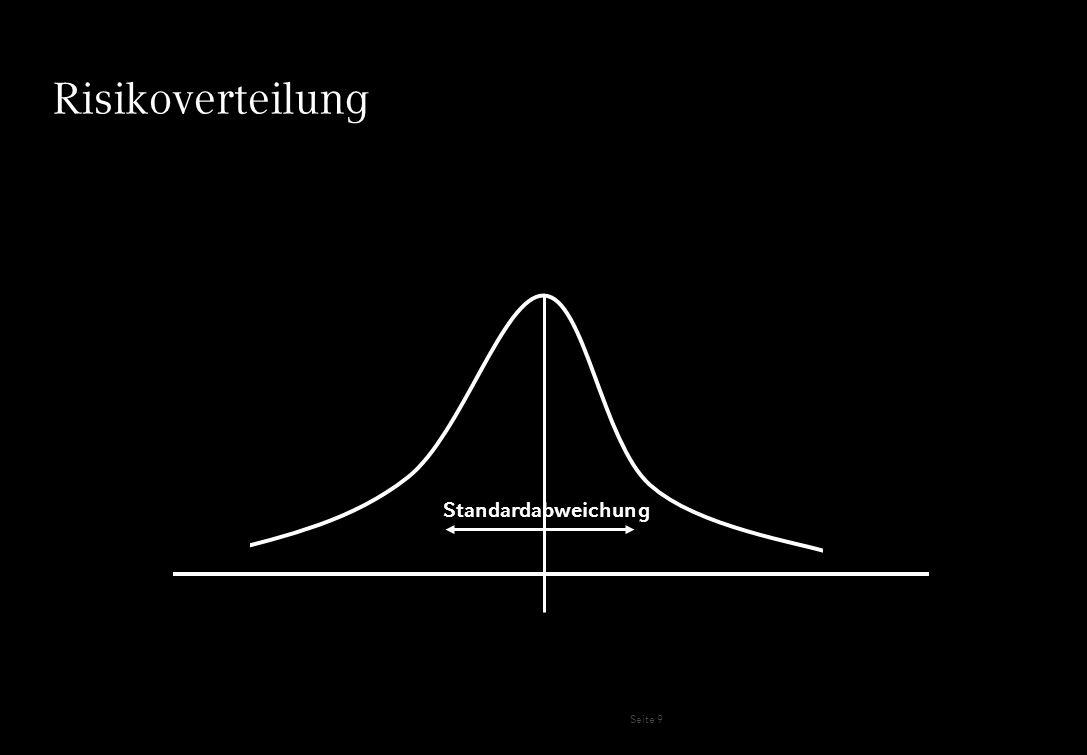 Risikoverteilung Standardabweichung