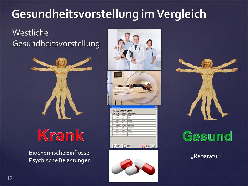 Krank Gesund Gesundheitsvorstellung im Vergleich Westliche