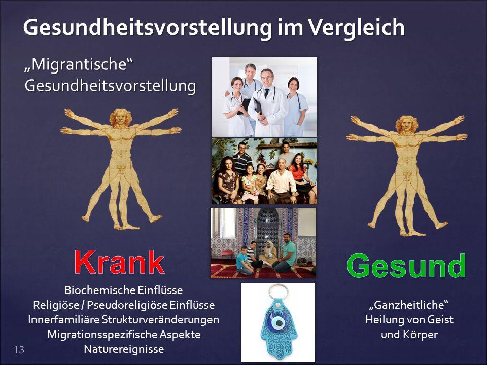 """Krank Gesund Gesundheitsvorstellung im Vergleich """"Migrantische"""