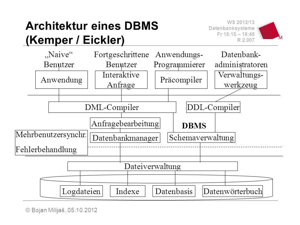 Architektur eines DBMS (Kemper / Eickler)
