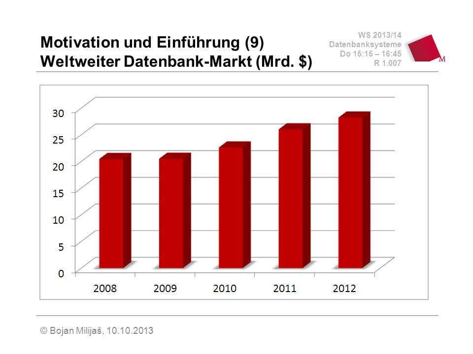Motivation und Einführung (9) Weltweiter Datenbank-Markt (Mrd. $)