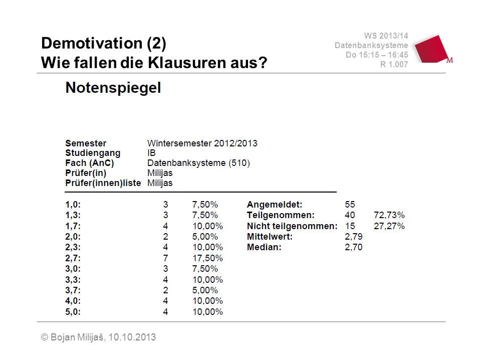 Demotivation (2) Wie fallen die Klausuren aus