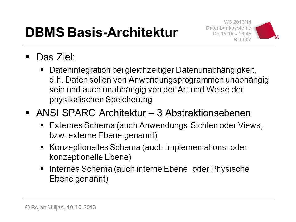 DBMS Basis-Architektur