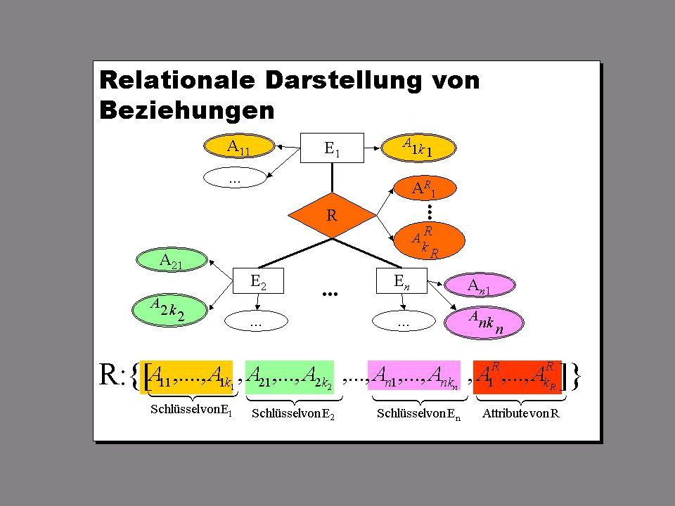 Vorlesung #4 - Überführung des ER Modells ...