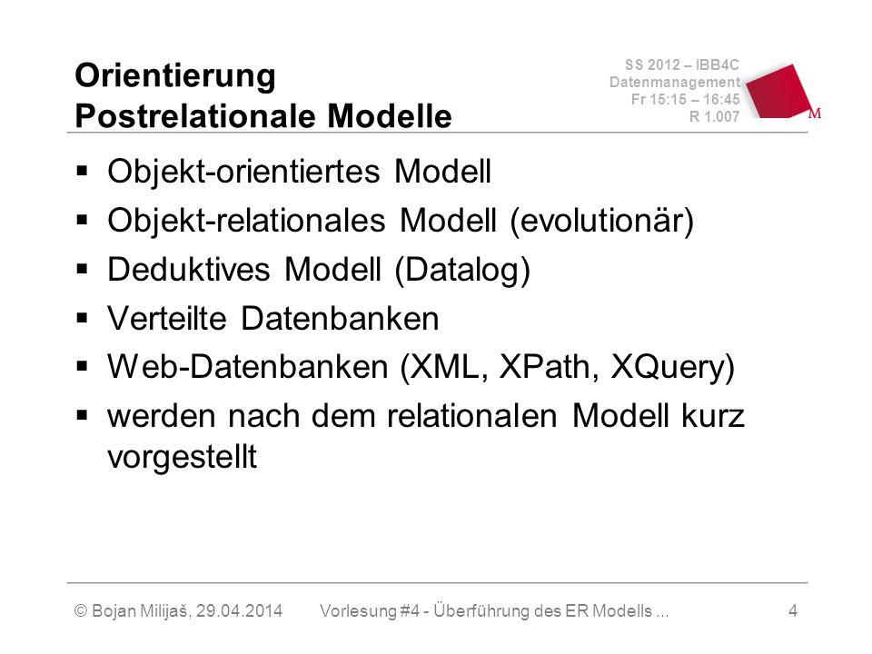 Orientierung Postrelationale Modelle
