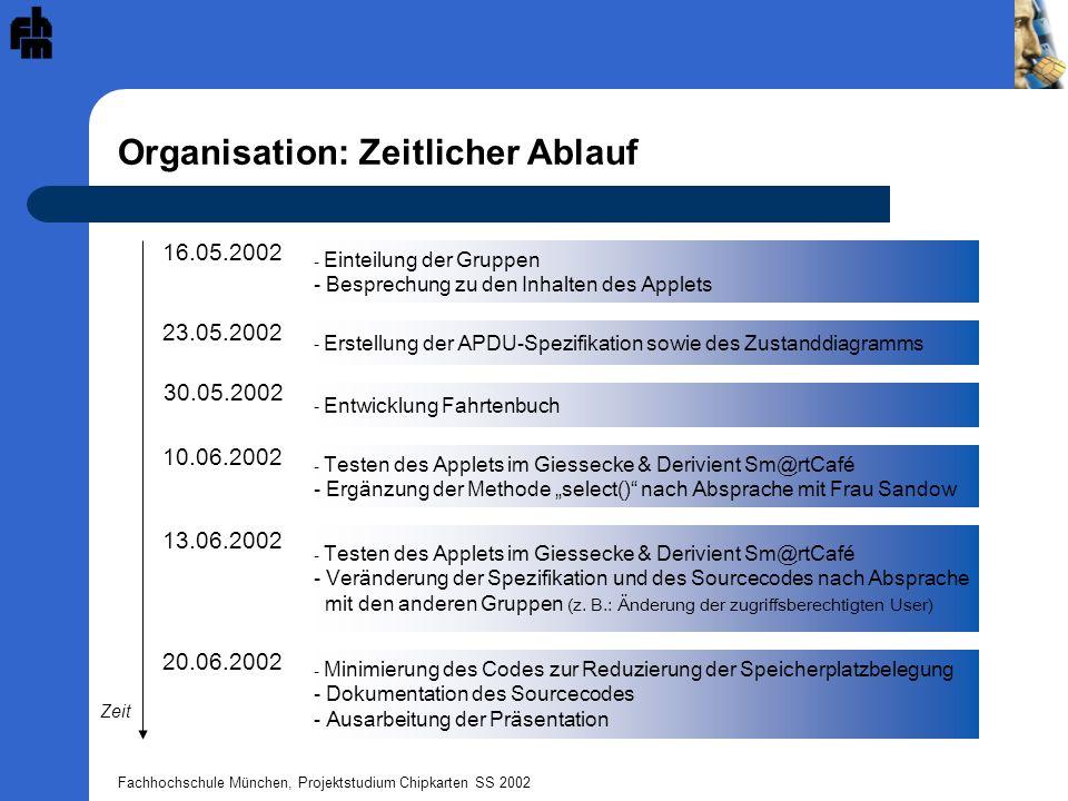 Organisation: Zeitlicher Ablauf