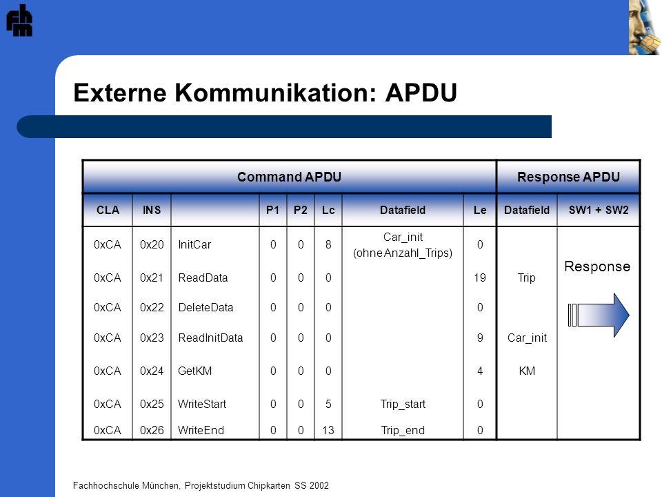 Externe Kommunikation: APDU
