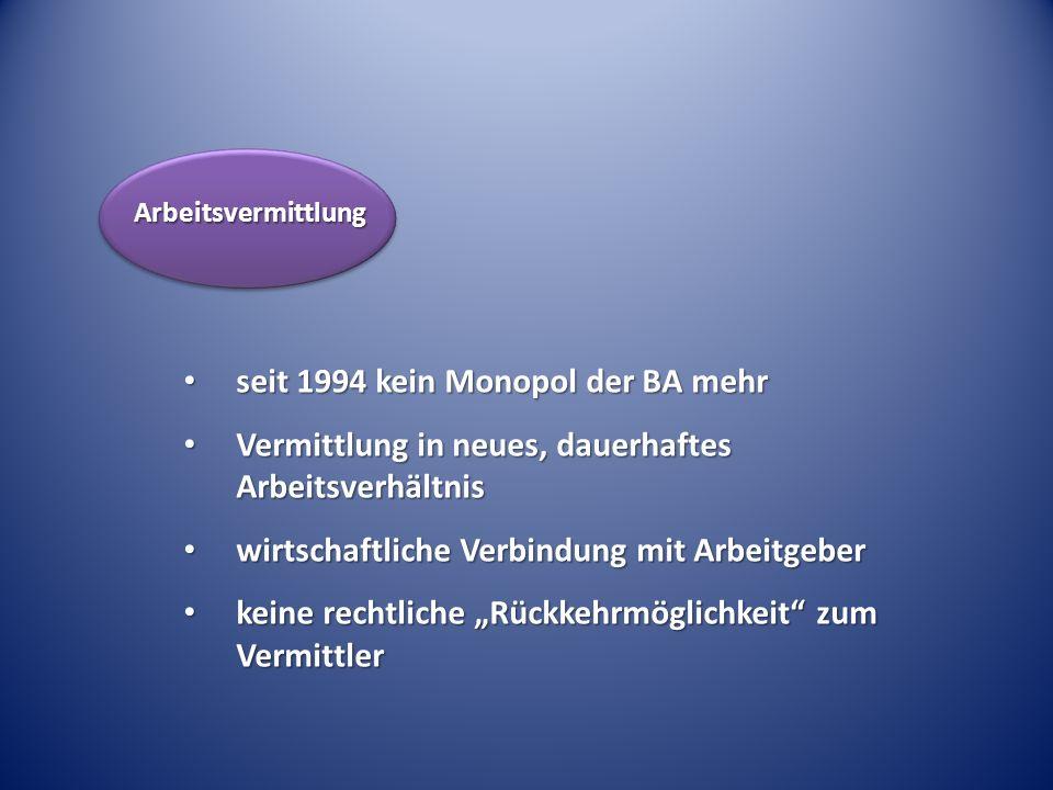 seit 1994 kein Monopol der BA mehr