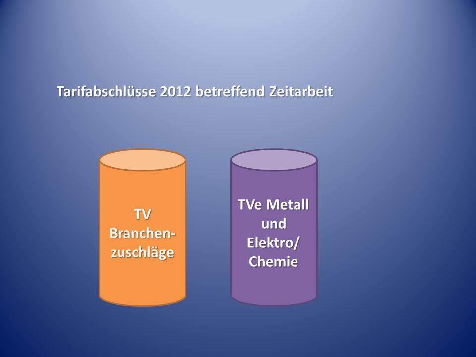 TV Branchen-zuschläge TVe Metall und Elektro/ Chemie