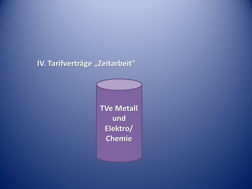 TVe Metall und Elektro/ Chemie