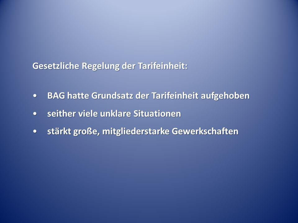 Gesetzliche Regelung der Tarifeinheit: