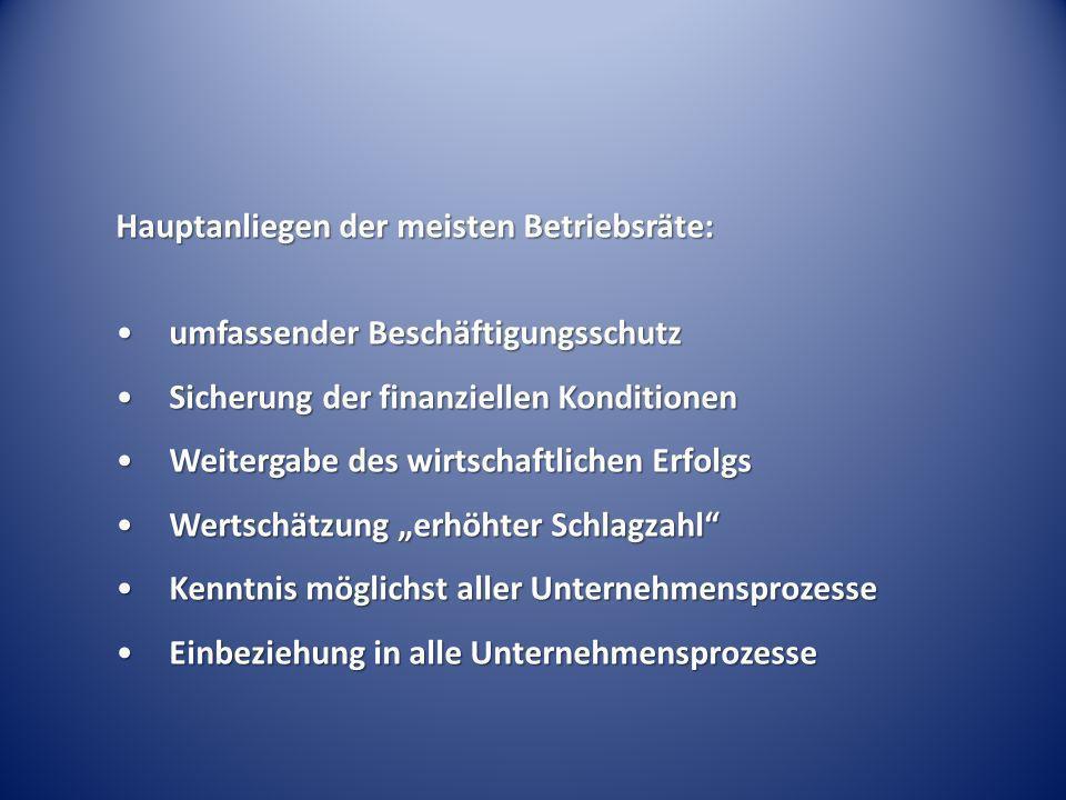 Hauptanliegen der meisten Betriebsräte: