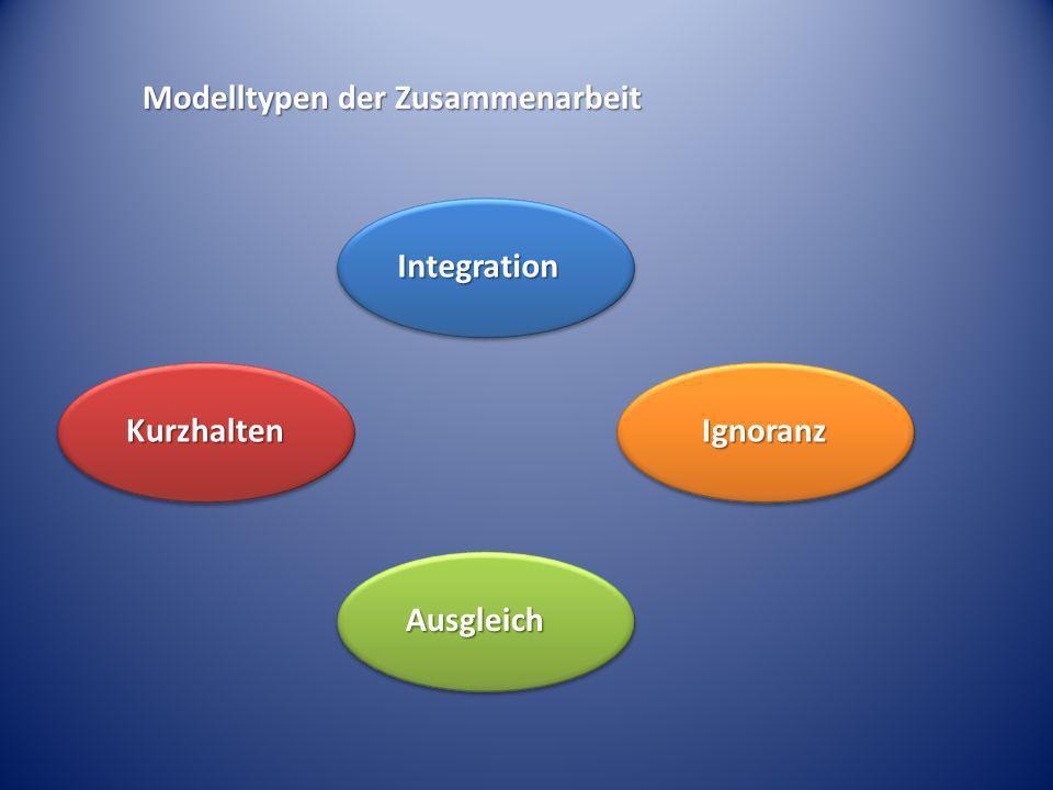 Modelltypen der Zusammenarbeit