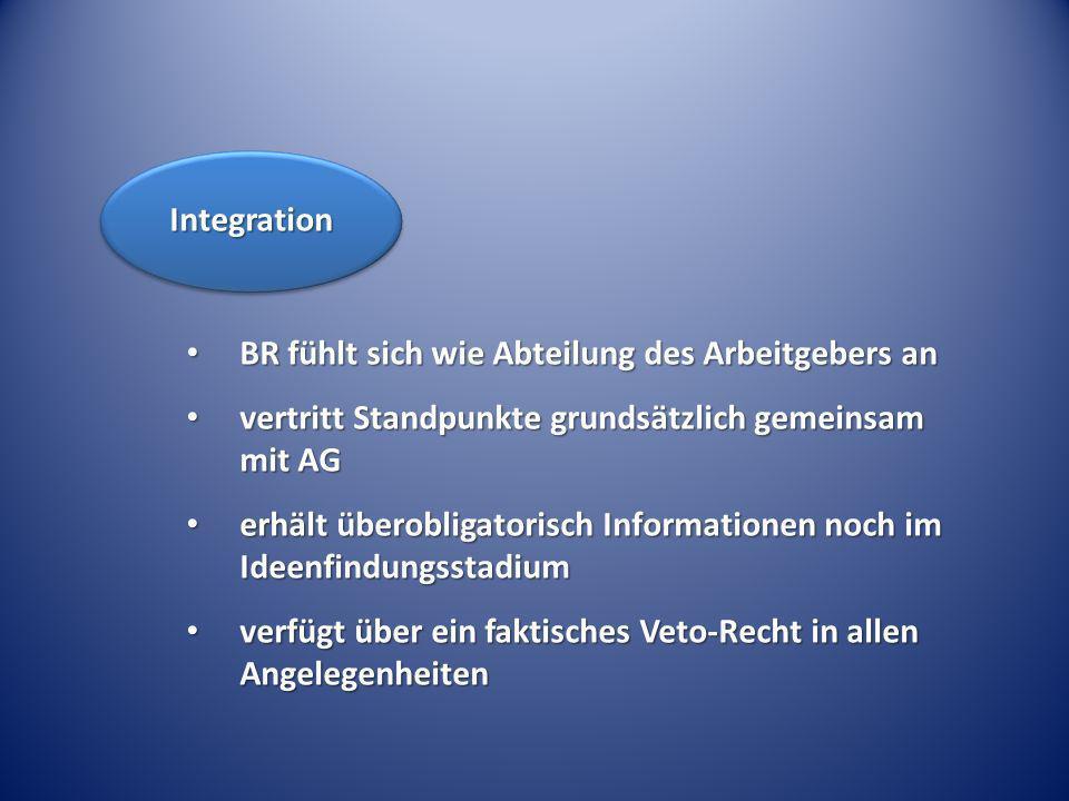 Integration BR fühlt sich wie Abteilung des Arbeitgebers an. vertritt Standpunkte grundsätzlich gemeinsam mit AG.