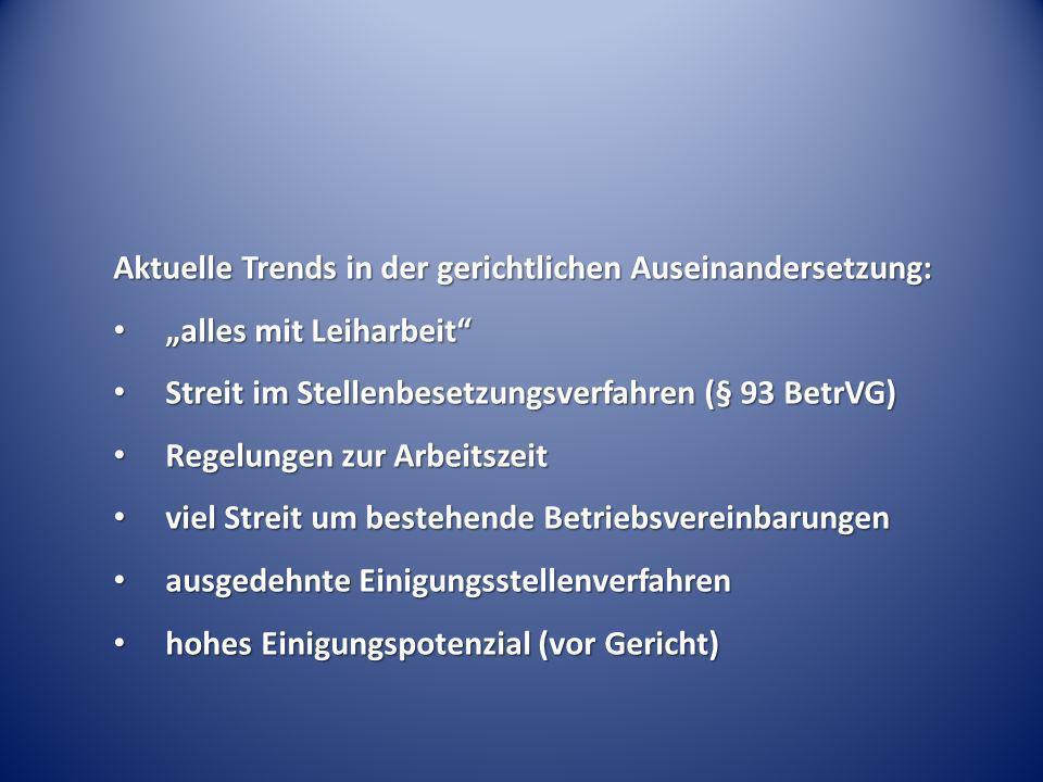 Aktuelle Trends in der gerichtlichen Auseinandersetzung: