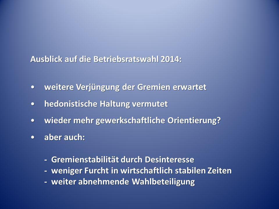 Ausblick auf die Betriebsratswahl 2014: