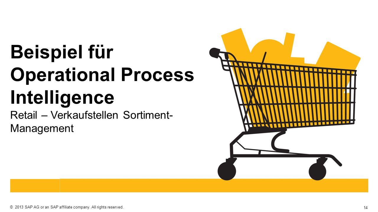 Beispiel für Operational Process Intelligence Retail – Verkaufstellen Sortiment-Management