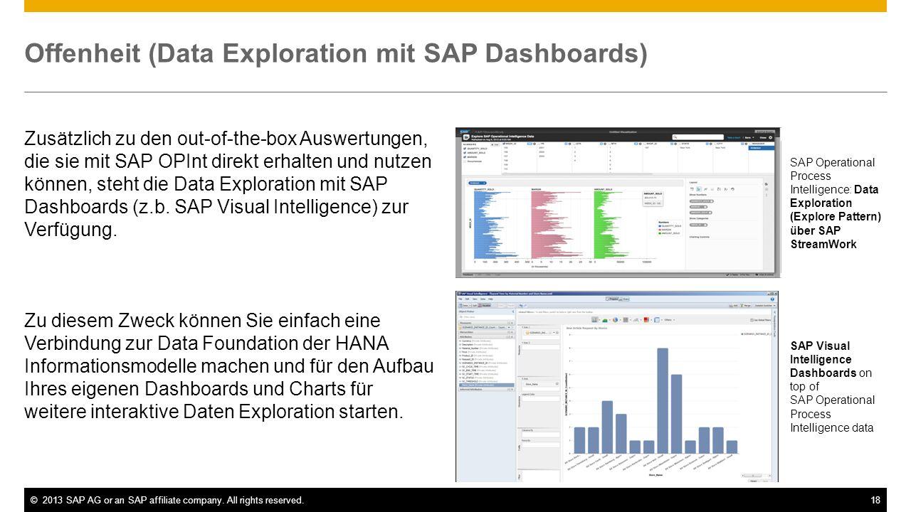Offenheit (Data Exploration mit SAP Dashboards)
