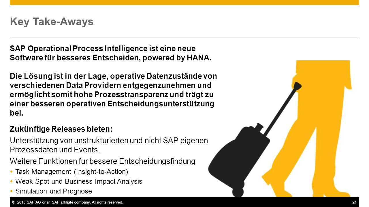 Key Take-Aways SAP Operational Process Intelligence ist eine neue Software für besseres Entscheiden, powered by HANA.