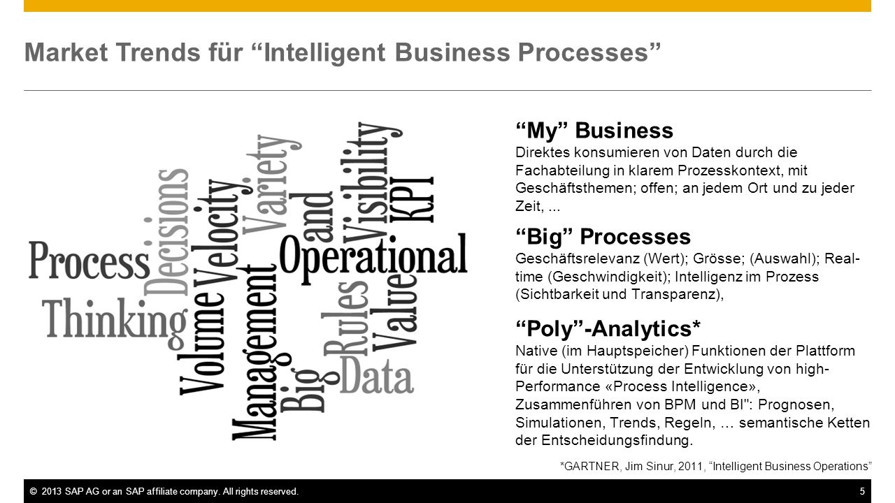 Market Trends für Intelligent Business Processes