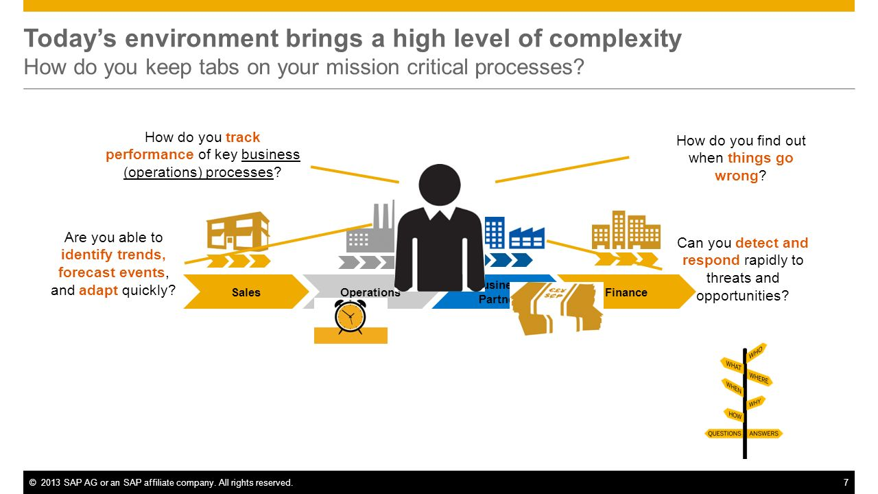 Today's environment brings a high level of complexity How do you keep tabs on your mission critical processes