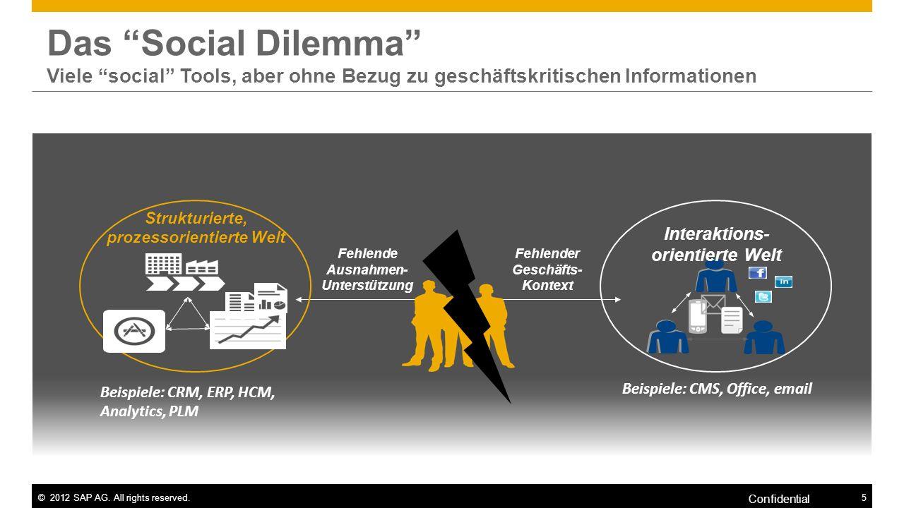 Das Social Dilemma Viele social Tools, aber ohne Bezug zu geschäftskritischen Informationen