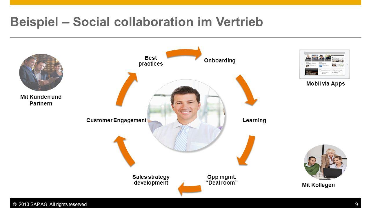 Beispiel – Social collaboration im Vertrieb