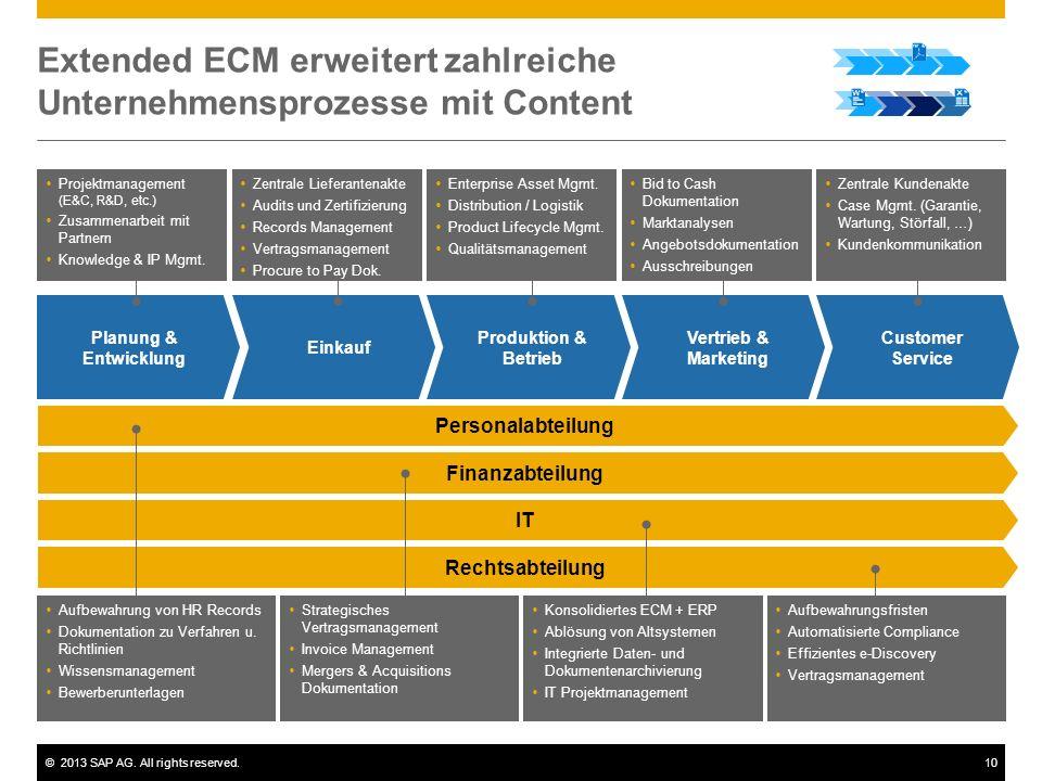 Extended ECM erweitert zahlreiche Unternehmensprozesse mit Content