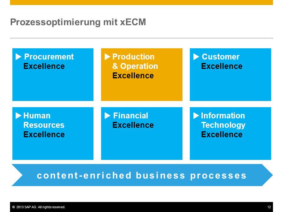 Prozessoptimierung mit xECM
