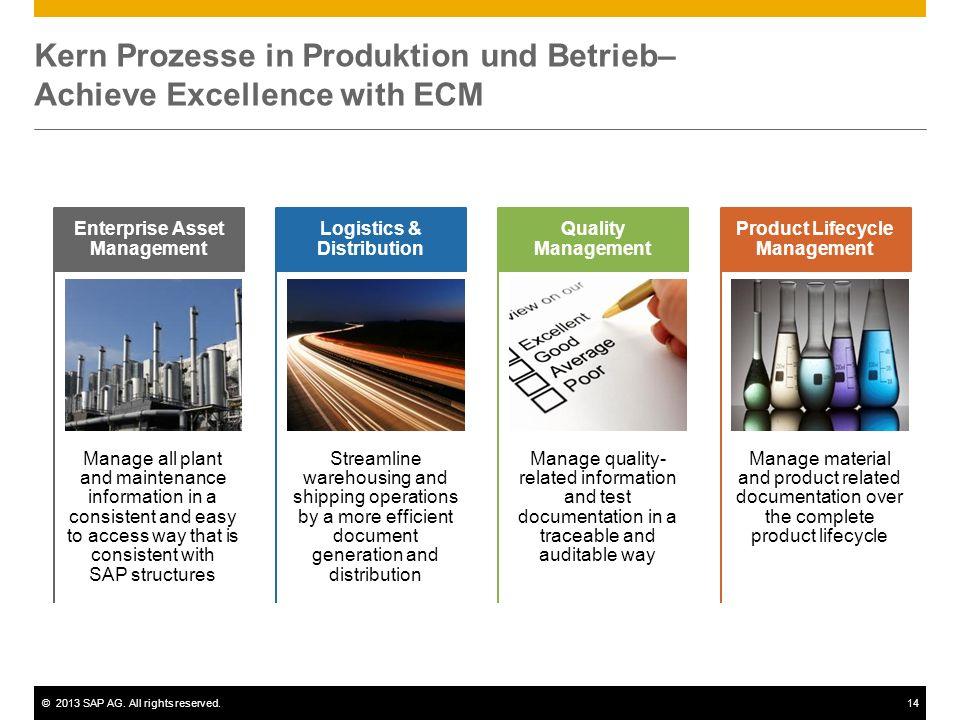 Kern Prozesse in Produktion und Betrieb– Achieve Excellence with ECM