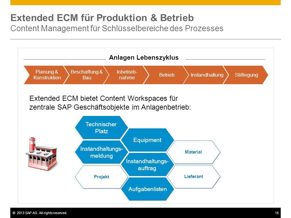 Extended ECM für Produktion & Betrieb Content Management für Schlüsselbereiche des Prozesses