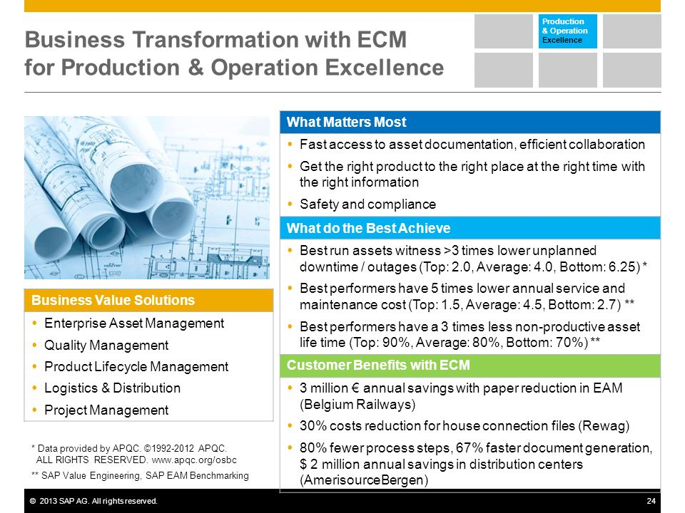 Business Transformation with ECM for Production & Operation Excellence