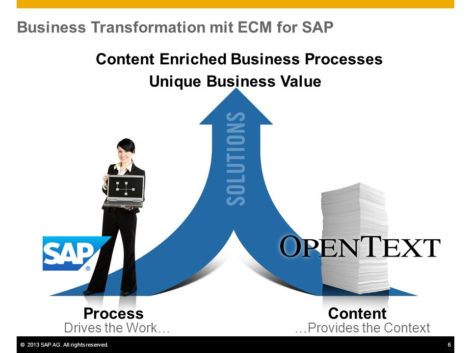 Business Transformation mit ECM for SAP