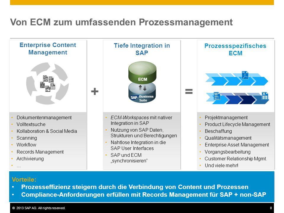Von ECM zum umfassenden Prozessmanagement