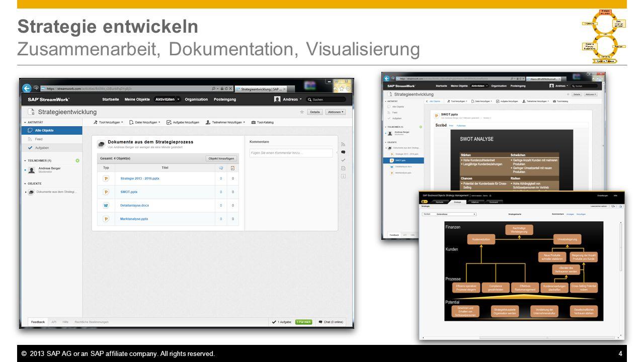 Strategie entwickeln Zusammenarbeit, Dokumentation, Visualisierung
