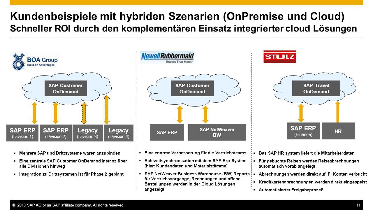 Kundenbeispiele mit hybriden Szenarien (OnPremise und Cloud) Schneller ROI durch den komplementären Einsatz integrierter cloud Lösungen