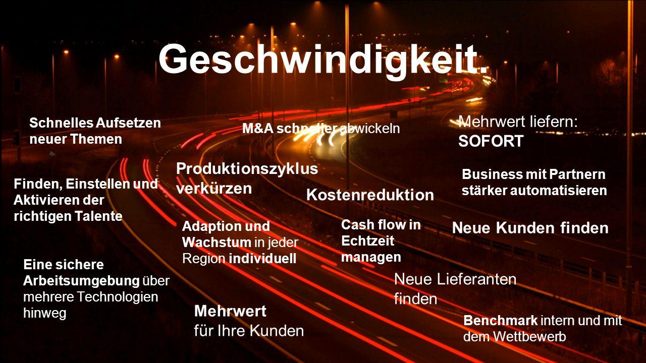 Geschwindigkeit. Mehrwert liefern: SOFORT Produktionszyklus verkürzen
