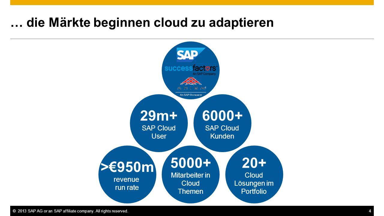 … die Märkte beginnen cloud zu adaptieren